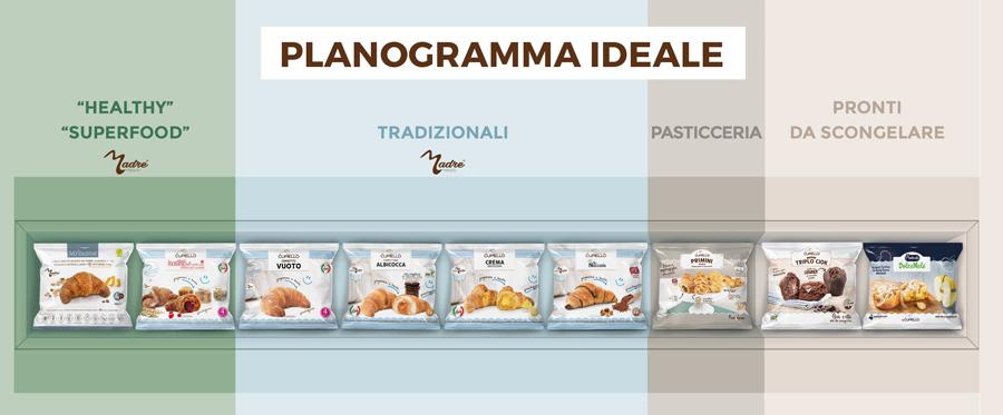 planogramma ideale